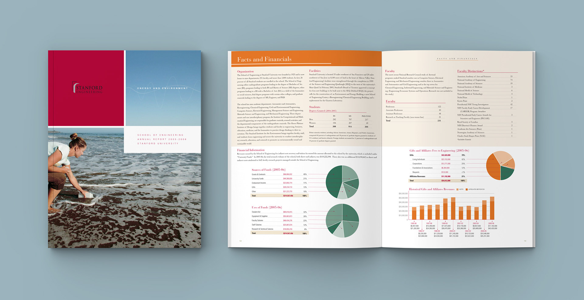 Topsoil Design : Art Direction and Graphic Design by Jimmy