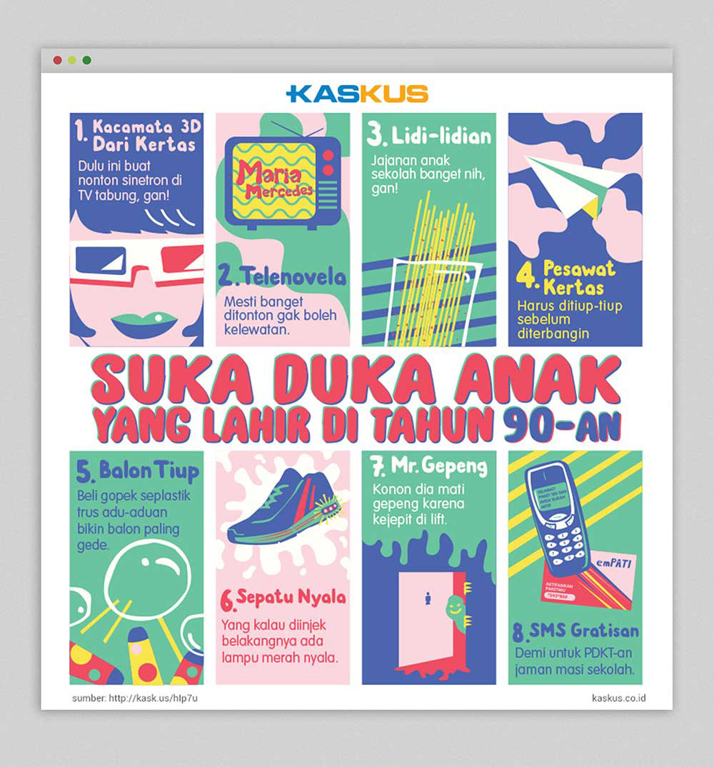 William niode kaskus while working in kaskus i was responsible for creating the visual of their campaigns reheart Images