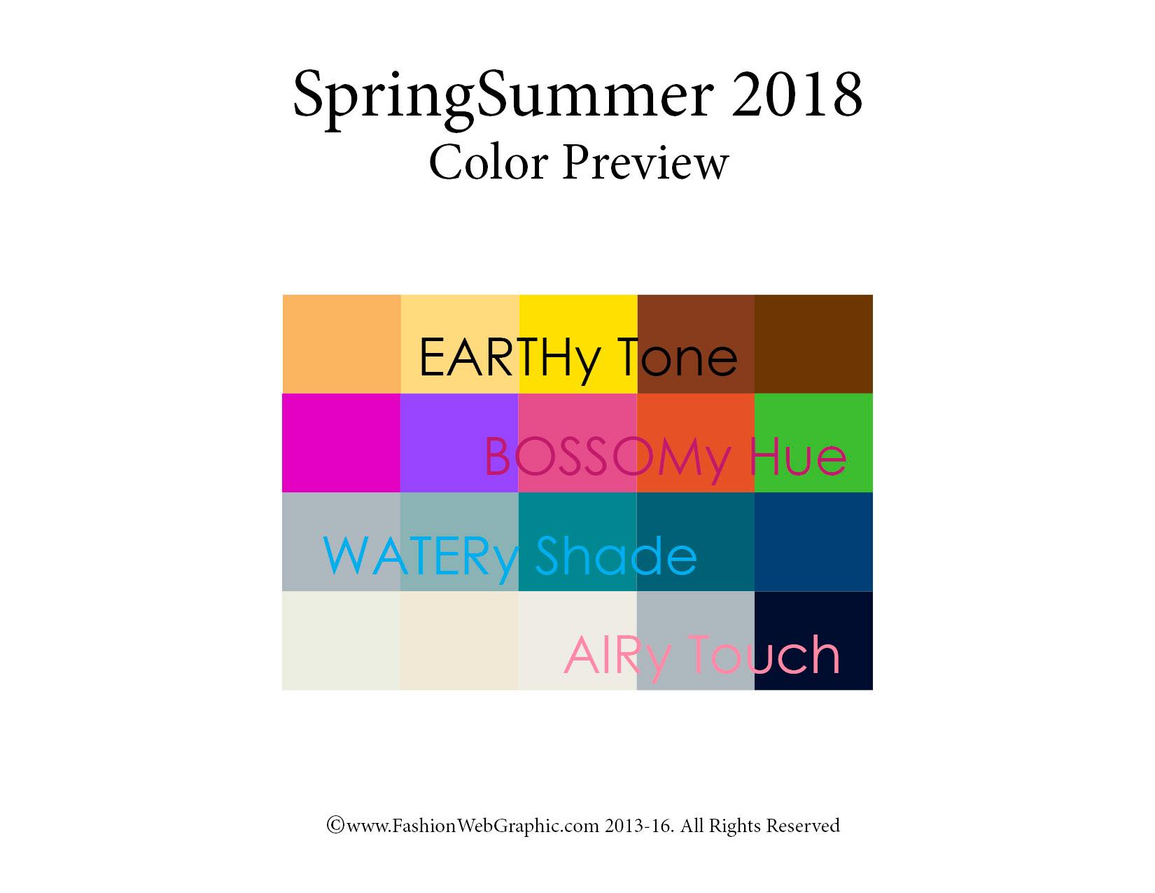 Springsummer 2018 Trend Forecasting Is