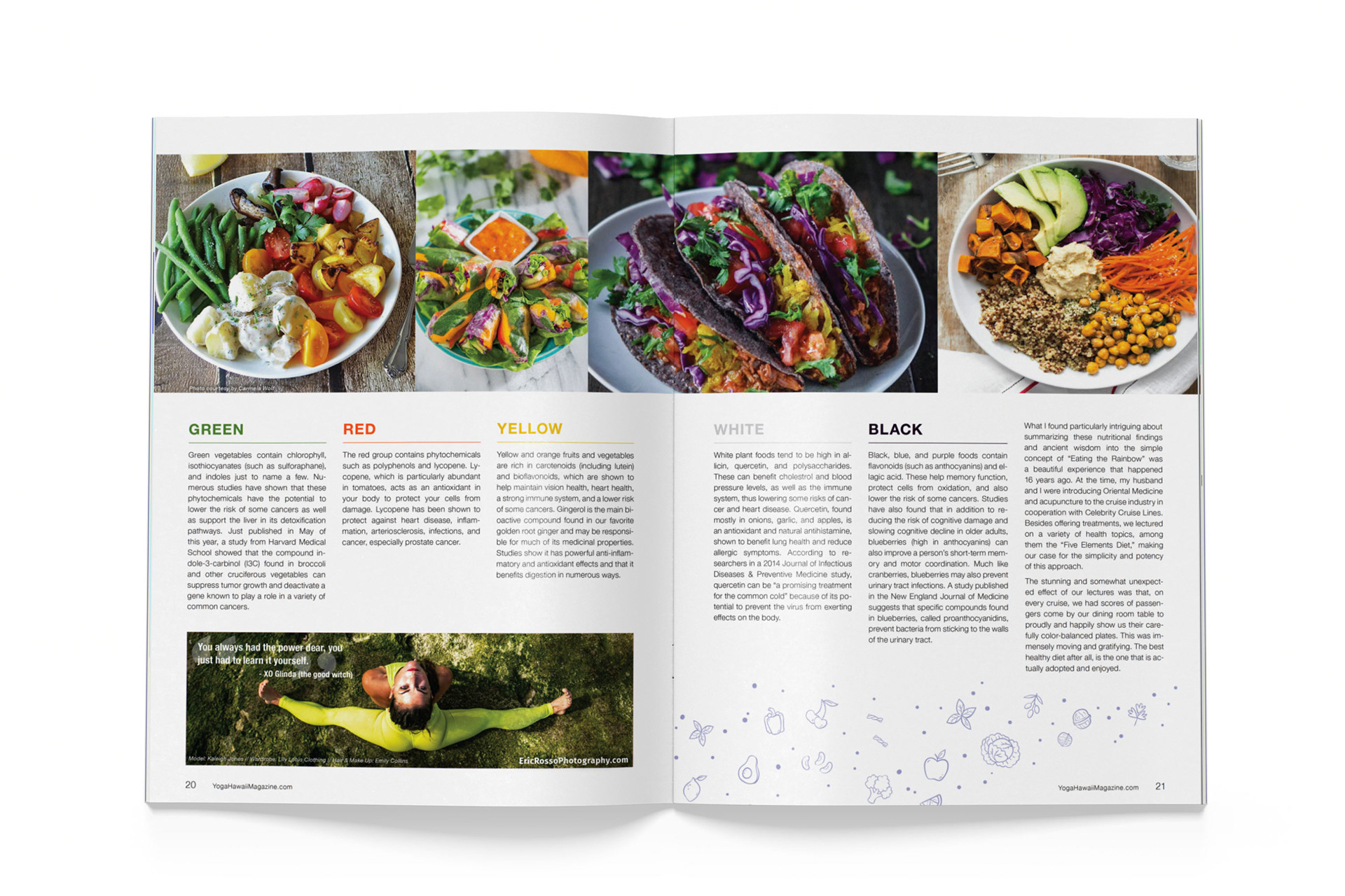 Design Illustrations Design For Yoga Hawaii Magazine 2020