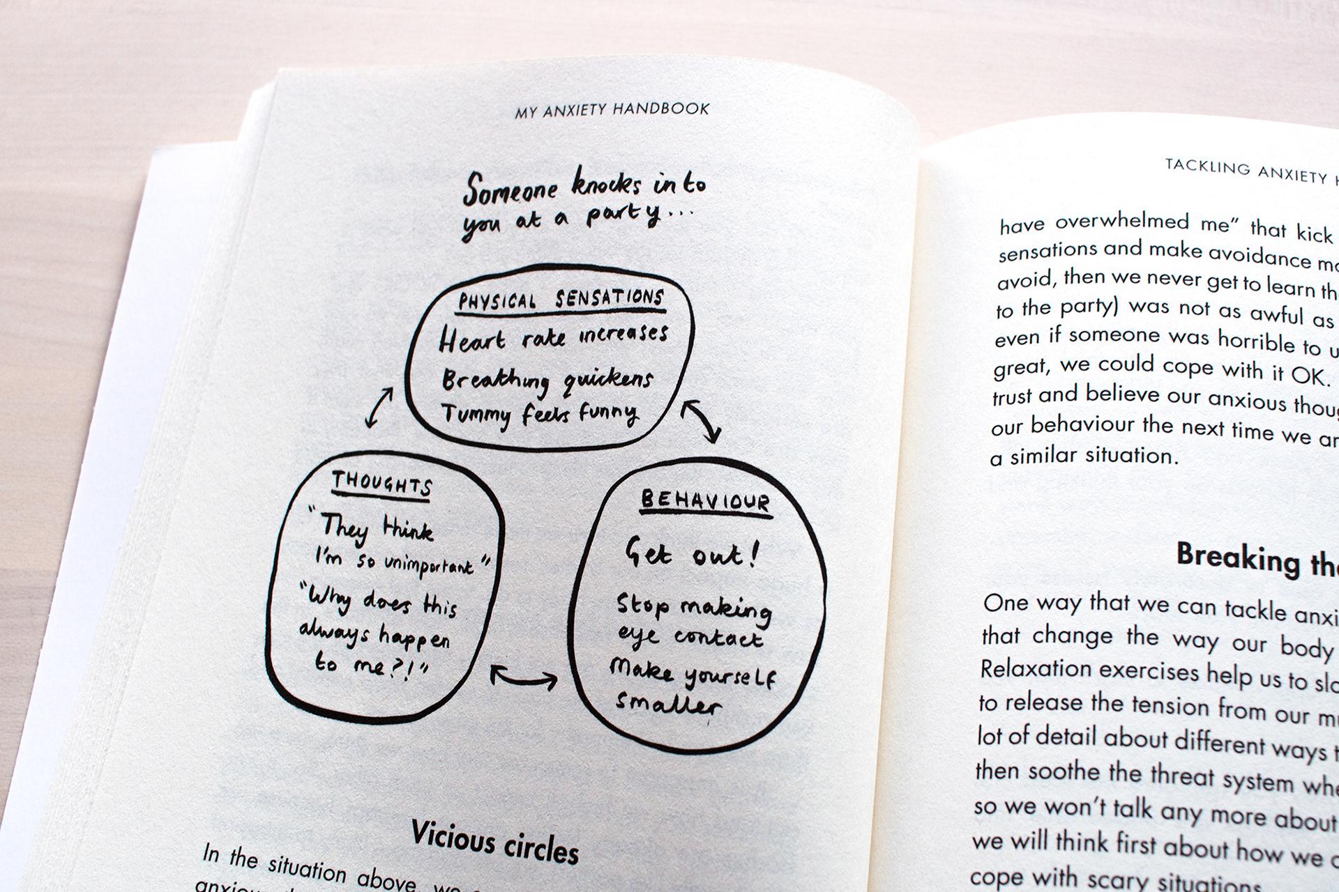 Emmeline Pidgen Illustration Portfolio - My Anxiety Handbook - Non