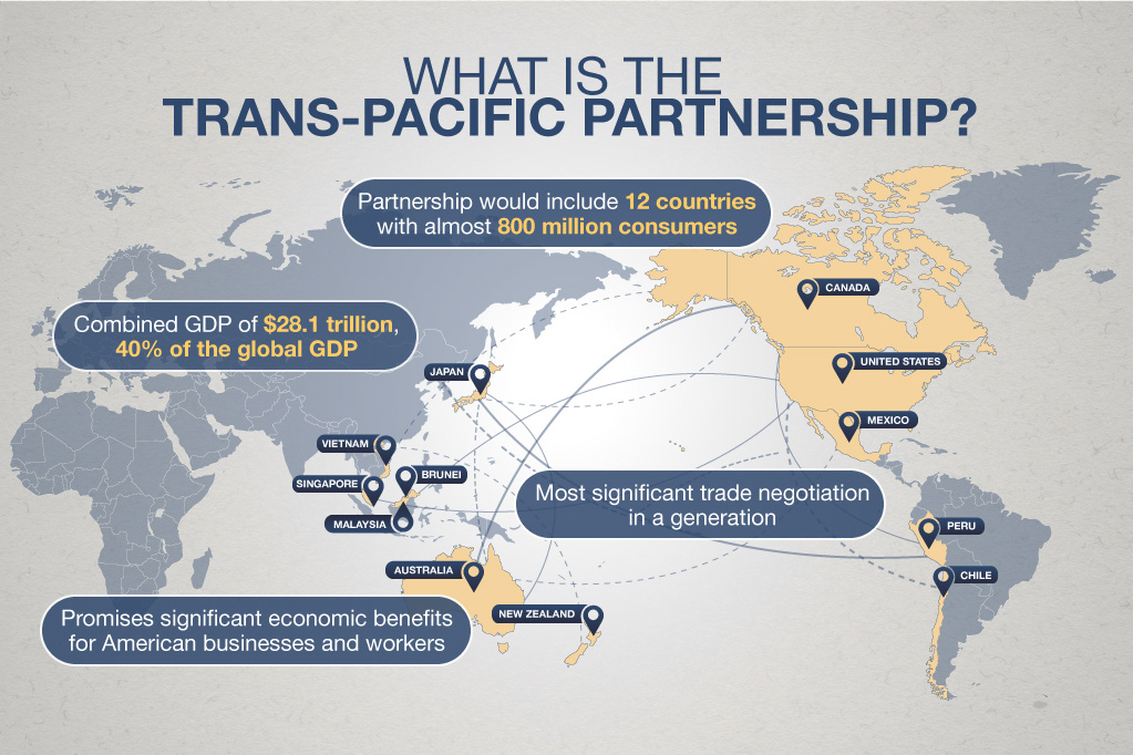 controversial trans pacific partnership agreement - 960×560