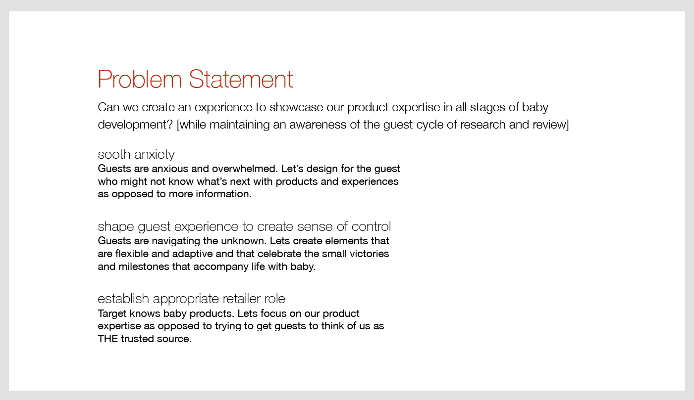 problem statement for online shopping project
