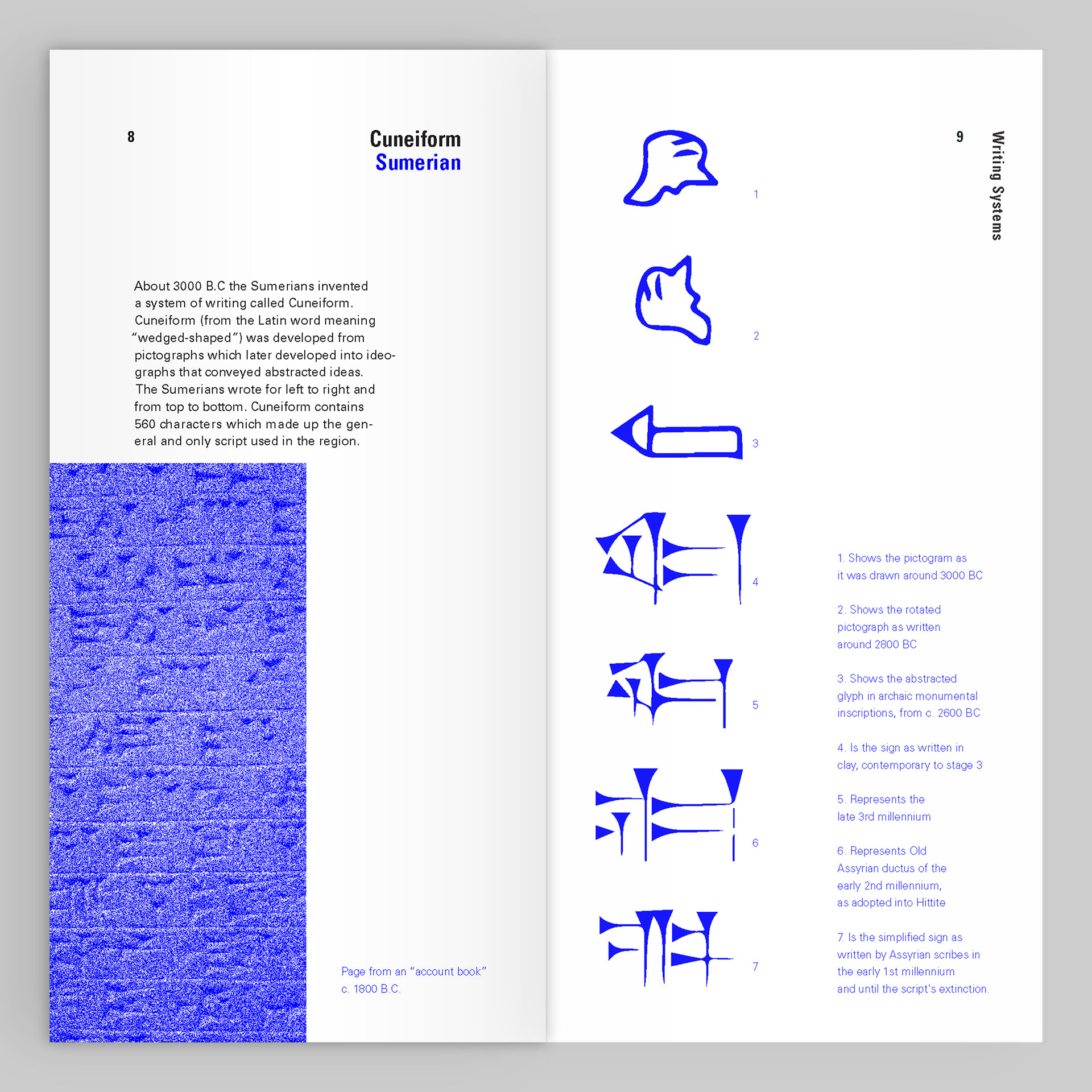 Aedan clark writing systems paired with blue captions are used to create a simple and direct connection between image and context while referencing the concept of blueprints malvernweather Choice Image
