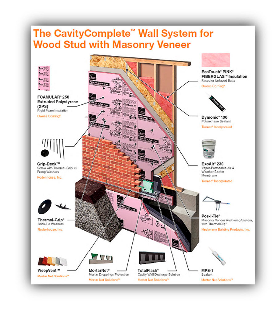 Just A Few Of Several Owens Corning Wall System Cutaway Ilrations For Web And Print