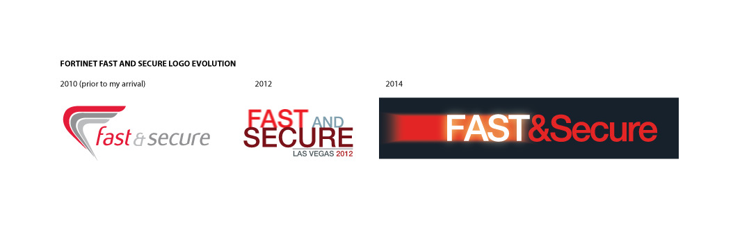simon shaw - Fortinet Fast & Secure Logo