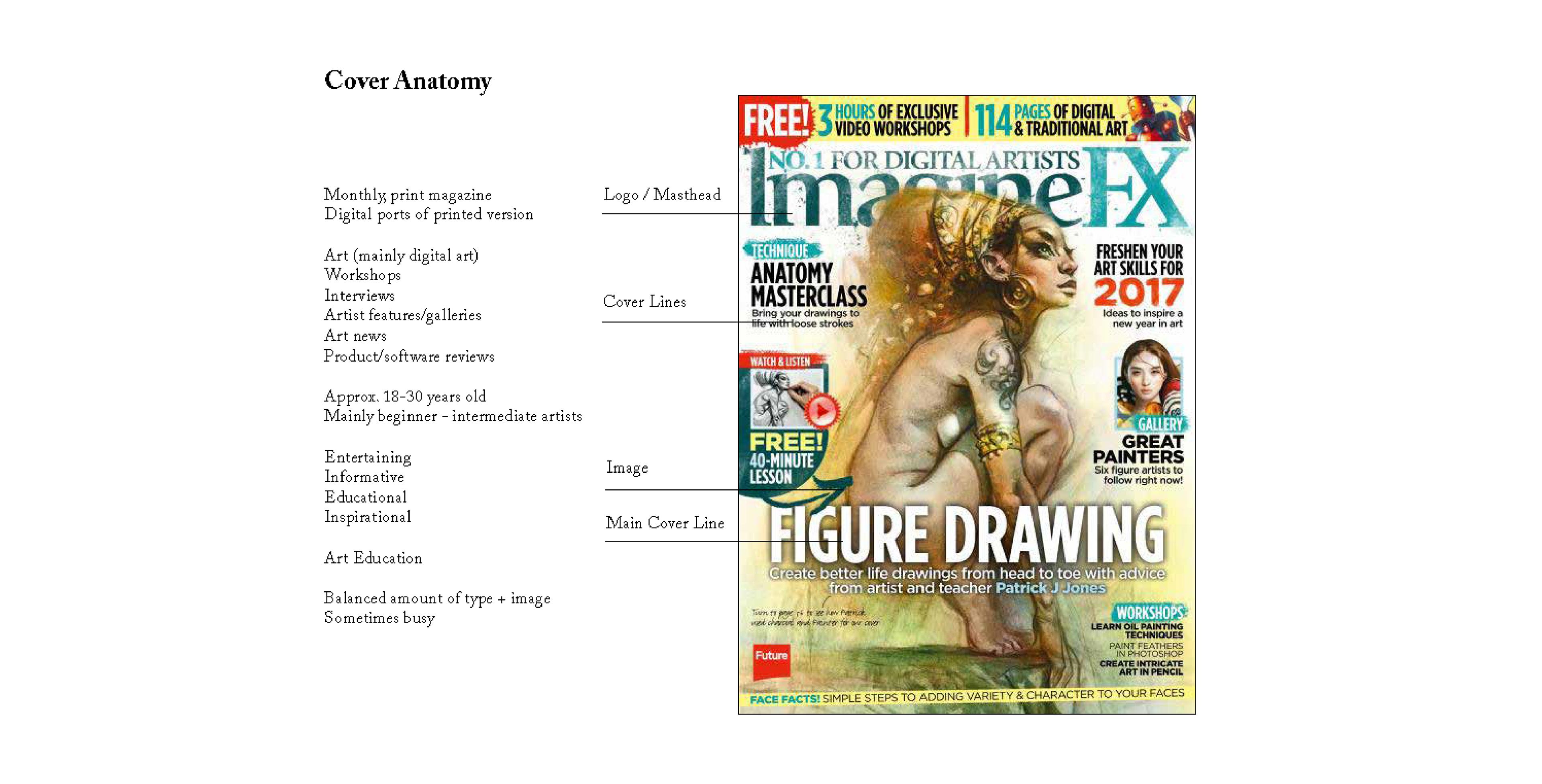 Natasha Ho - Magazine Cover & Spread Redesign