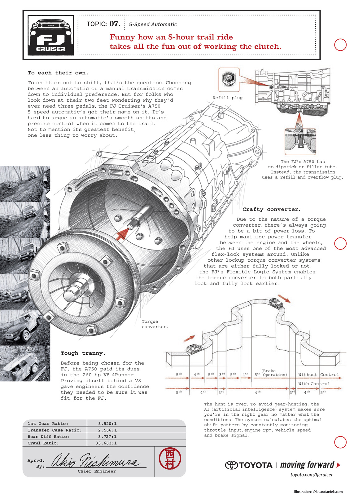 Technical Illustration Beau And Alan Daniels Toyota Fj Cruiser Ads Land Transfer Case Exploded Style Of A 5 Speed
